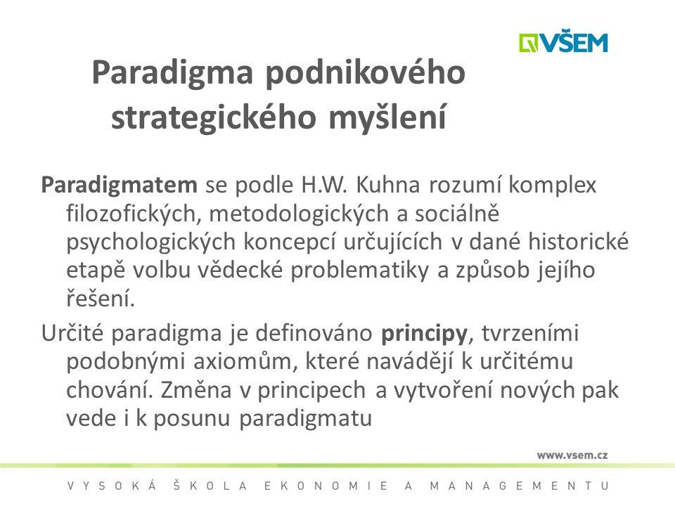 Paradigma podnikového strategického myšlení Paradigmatem se podle H.W. Kuhna rozumí komplex filozofických, metodologických a sociálně psychologických
