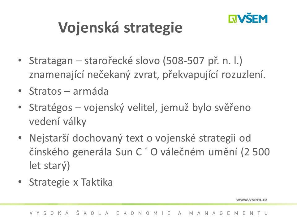 Vojenská strategie Stratagan – starořecké slovo (508-507 př. n. l.) znamenající nečekaný zvrat, překvapující rozuzlení. Stratos – armáda Stratégos – v