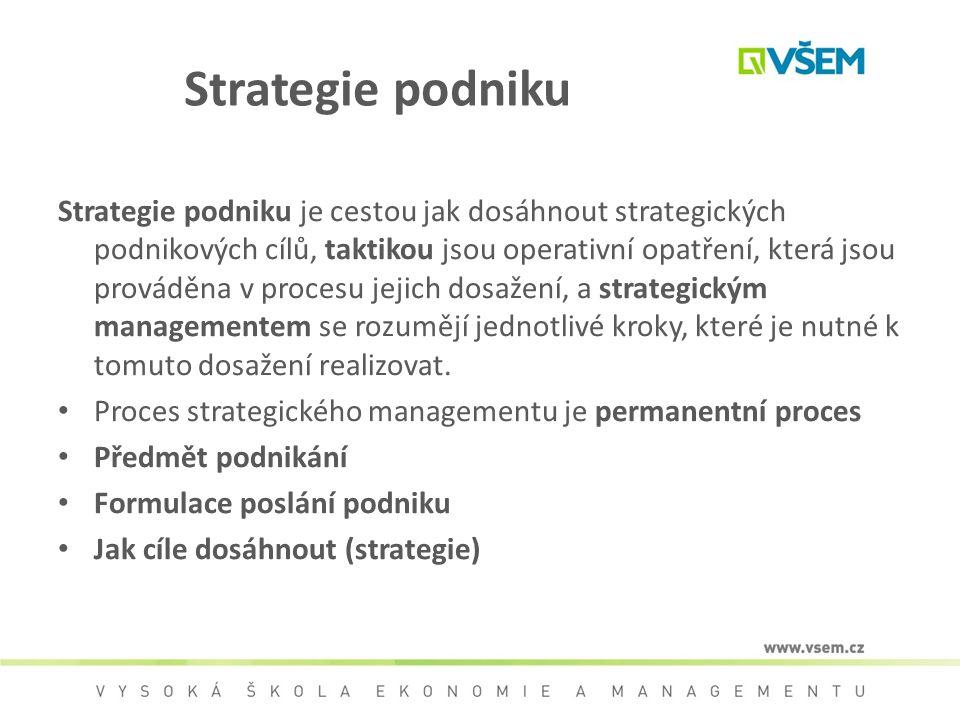Strategie podniku Strategie podniku je cestou jak dosáhnout strategických podnikových cílů, taktikou jsou operativní opatření, která jsou prováděna v