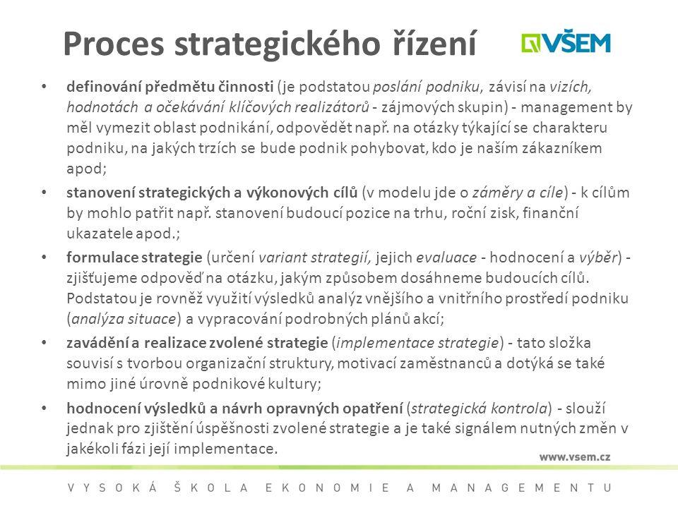 Proces strategického řízení definování předmětu činnosti (je podstatou poslání podniku, závisí na vizích, hodnotách a očekávání klíčových realizátorů