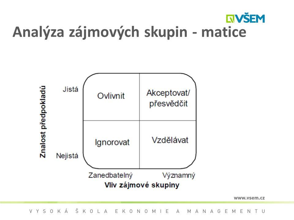 Analýza zájmových skupin - matice