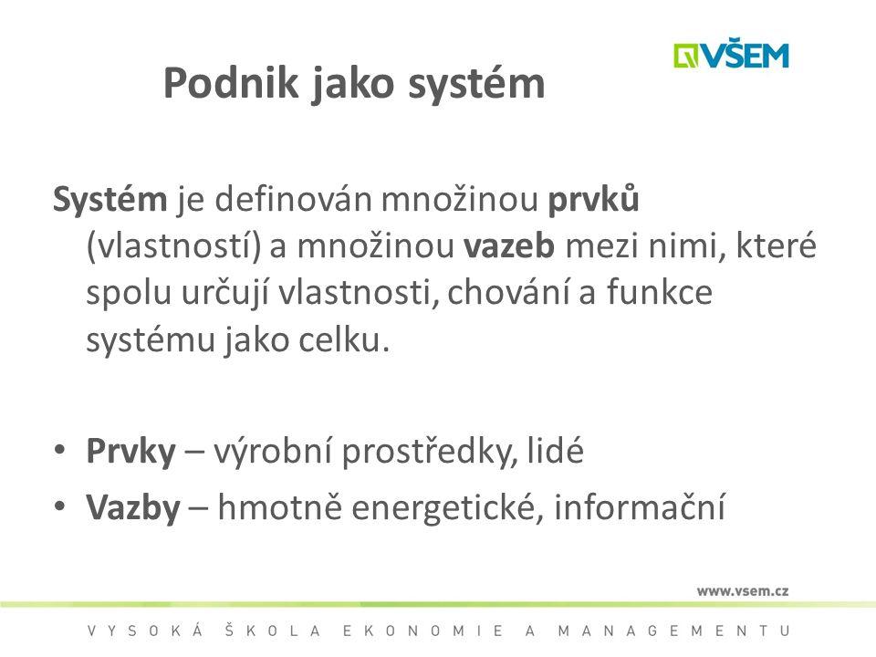 Podnik jako systém Systém je definován množinou prvků (vlastností) a množinou vazeb mezi nimi, které spolu určují vlastnosti, chování a funkce systému