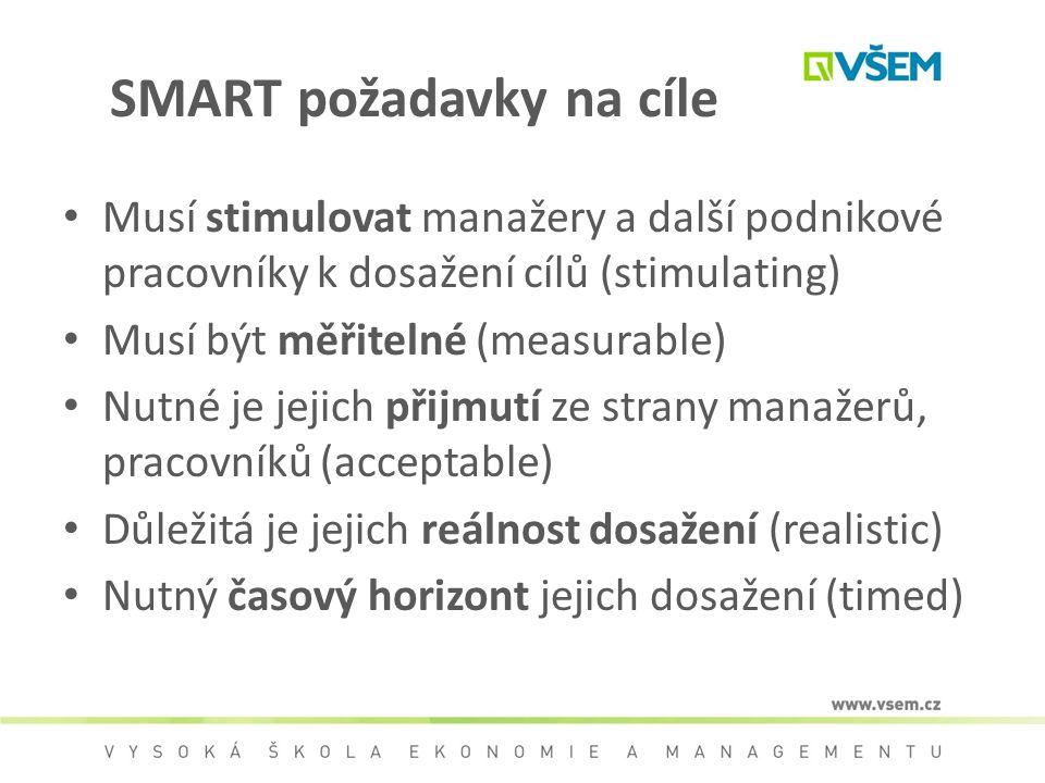 SMART požadavky na cíle Musí stimulovat manažery a další podnikové pracovníky k dosažení cílů (stimulating) Musí být měřitelné (measurable) Nutné je j