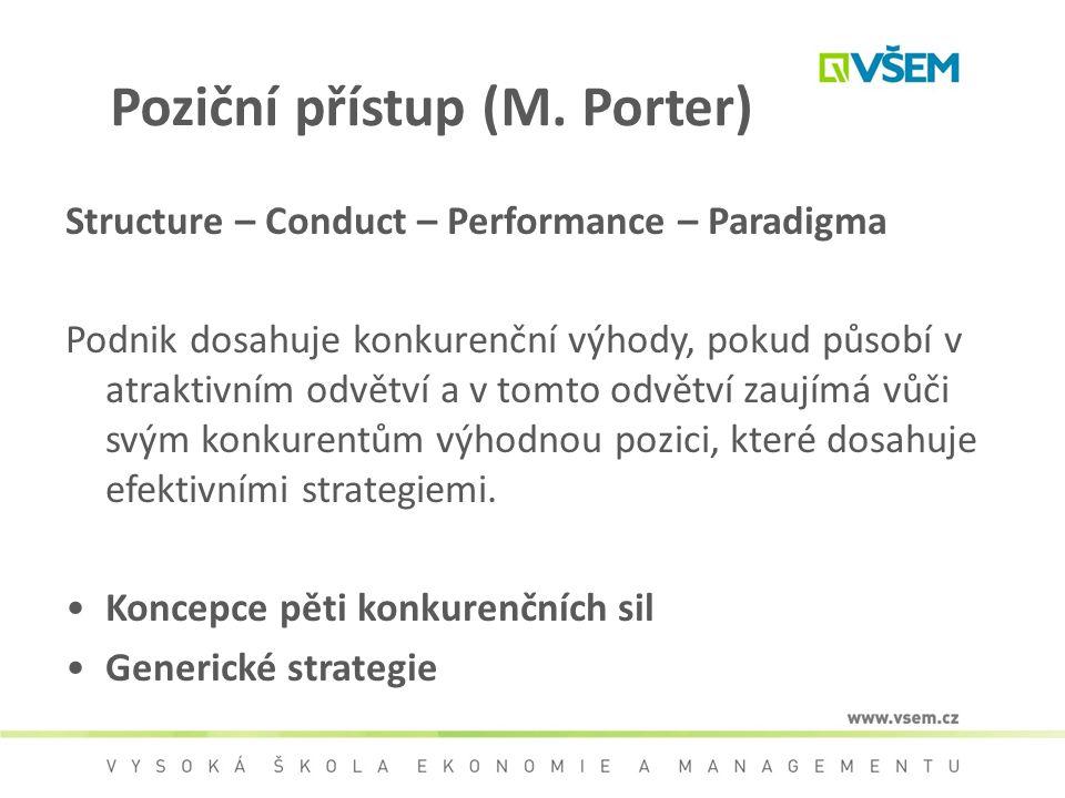 Poziční přístup (M. Porter) Structure – Conduct – Performance – Paradigma Podnik dosahuje konkurenční výhody, pokud působí v atraktivním odvětví a v t