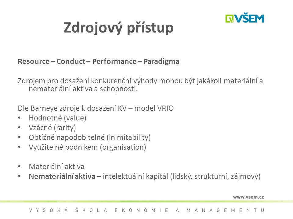 Zdrojový přístup Resource – Conduct – Performance – Paradigma Zdrojem pro dosažení konkurenční výhody mohou být jakákoli materiální a nemateriální akt