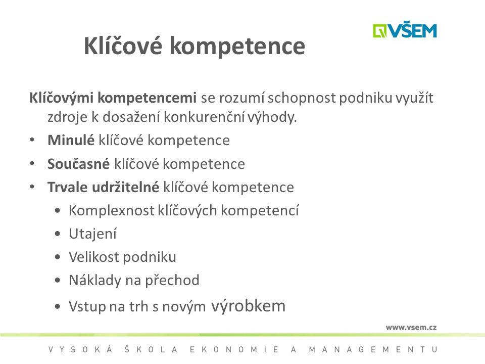 Klíčové kompetence Klíčovými kompetencemi se rozumí schopnost podniku využít zdroje k dosažení konkurenční výhody. Minulé klíčové kompetence Současné