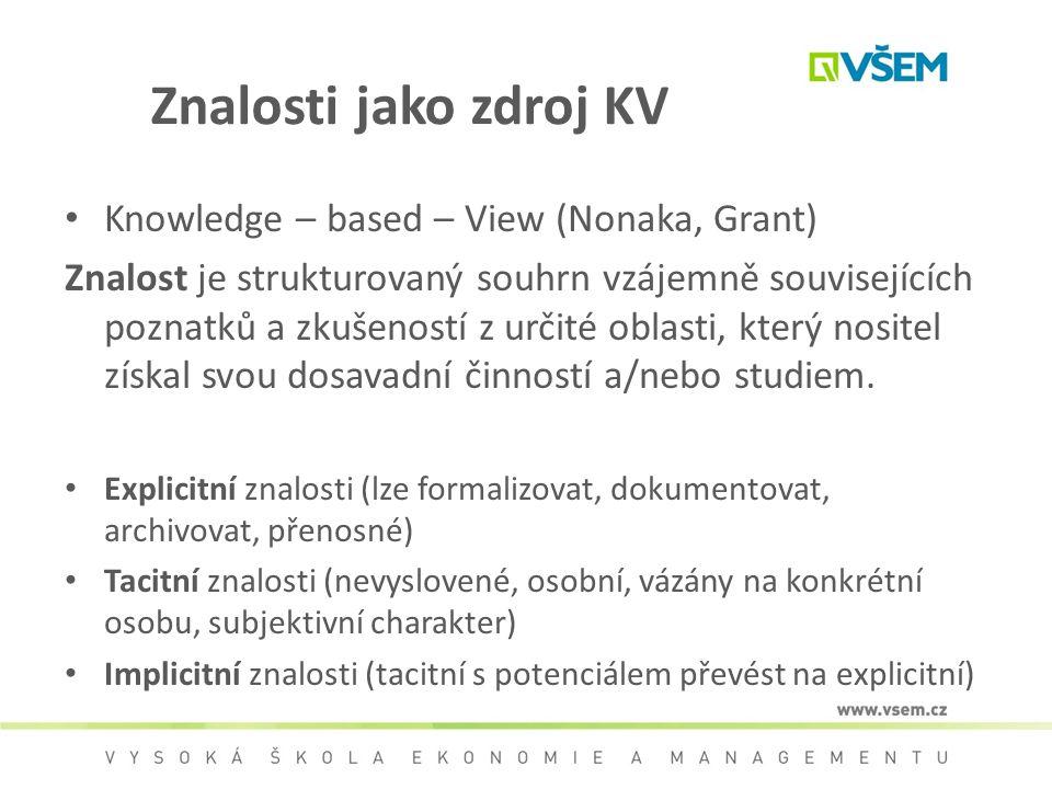 Znalosti jako zdroj KV Knowledge – based – View (Nonaka, Grant) Znalost je strukturovaný souhrn vzájemně souvisejících poznatků a zkušeností z určité