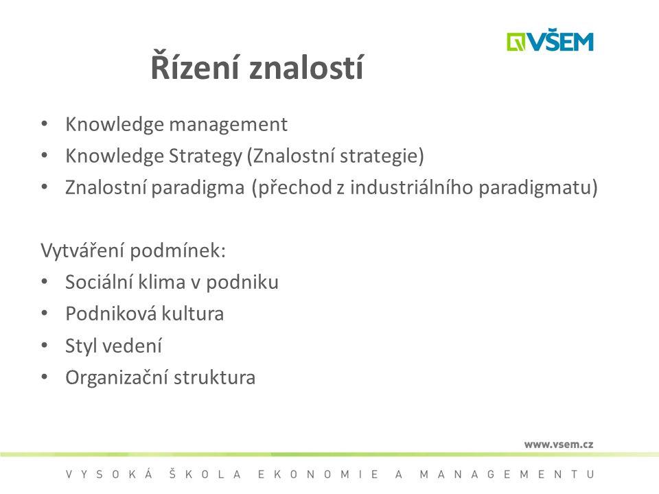 Řízení znalostí Knowledge management Knowledge Strategy (Znalostní strategie) Znalostní paradigma (přechod z industriálního paradigmatu) Vytváření pod