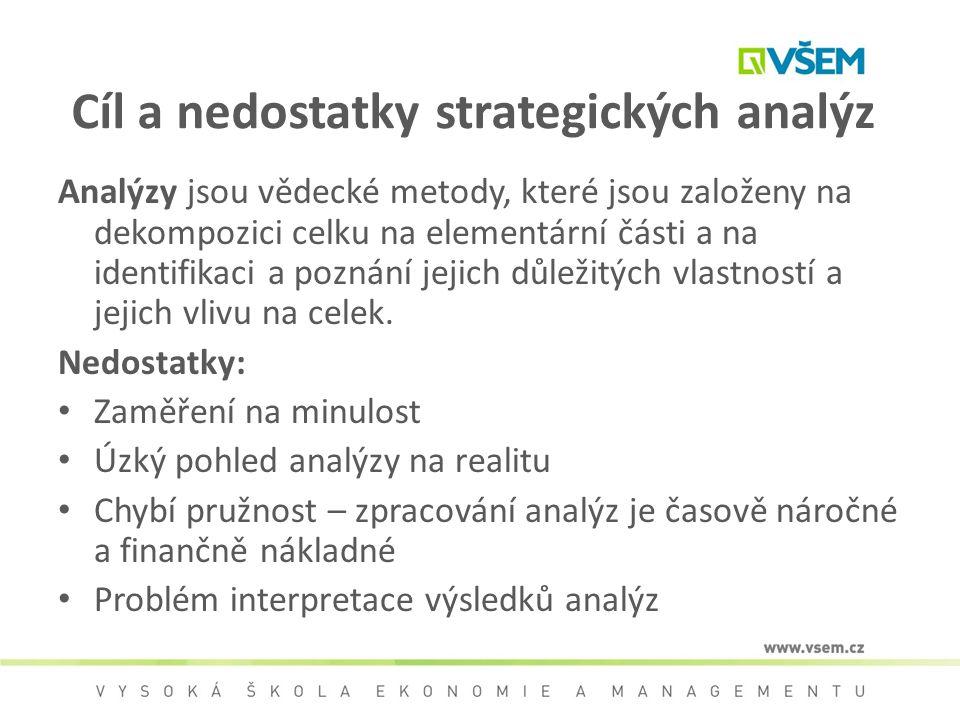 Cíl a nedostatky strategických analýz Analýzy jsou vědecké metody, které jsou založeny na dekompozici celku na elementární části a na identifikaci a p