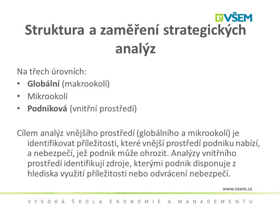 Struktura a zaměření strategických analýz Na třech úrovních: Globální (makrookolí) Mikrookolí Podniková (vnitřní prostředí) Cílem analýz vnějšího pros