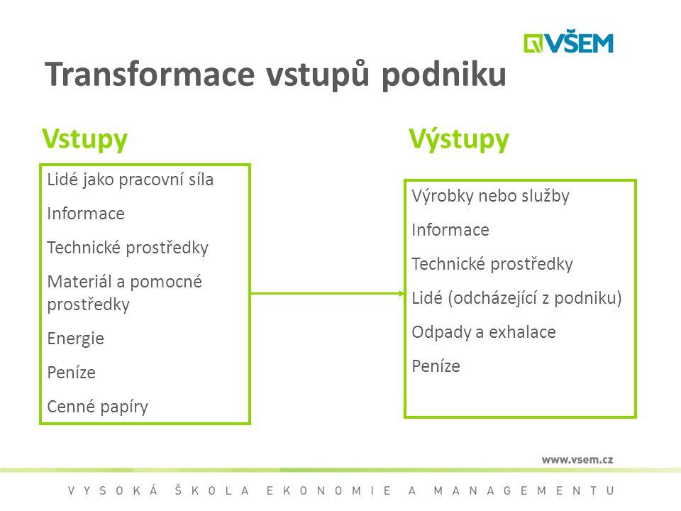 Portfolio analýza Portfolio analýza je proces sestávající z 8 kroků: a) Vytvoření matice portfolia.
