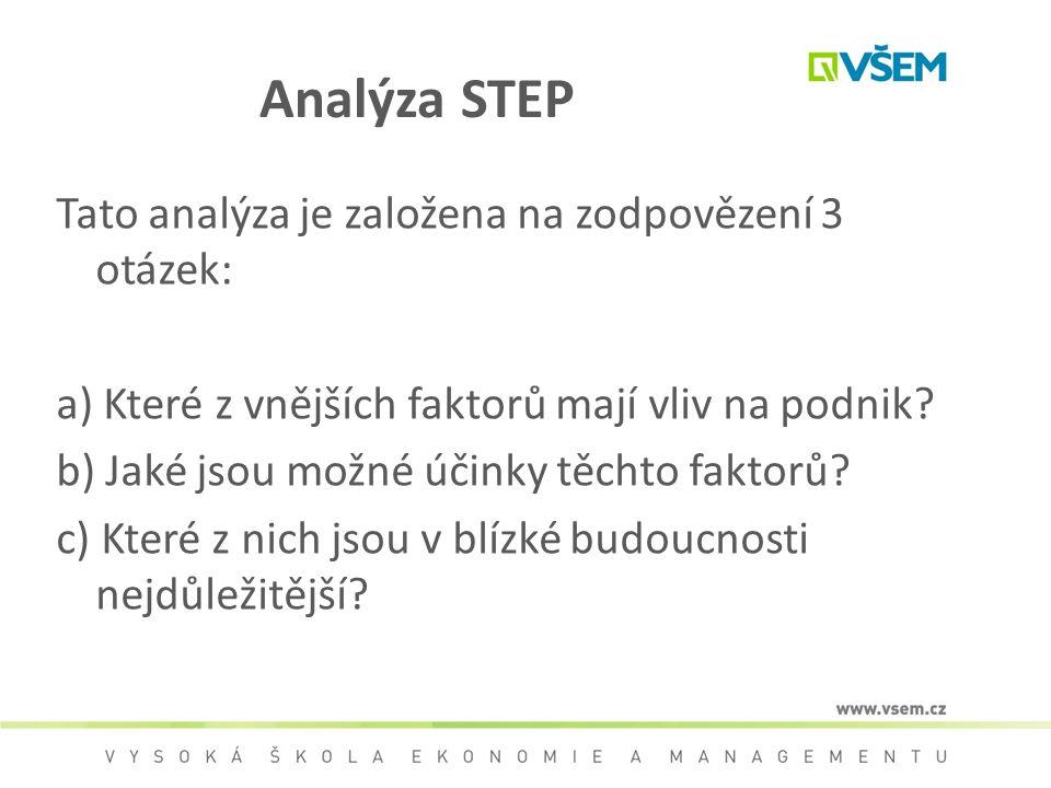 Analýza STEP Tato analýza je založena na zodpovězení 3 otázek: a) Které z vnějších faktorů mají vliv na podnik? b) Jaké jsou možné účinky těchto fakto