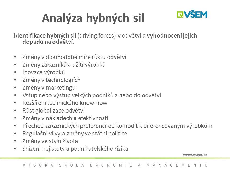 Analýza hybných sil Identifikace hybných sil (driving forces) v odvětví a vyhodnocení jejich dopadu na odvětví. Změny v dlouhodobé míře růstu odvětví