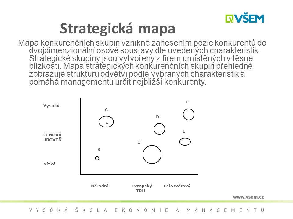 A Vysok á CENOV Á Ú ROVEŇ N í zk á N á rodn í Evropský Celosvětový TRH A B C D E F Strategická mapa Mapa konkurenčních skupin vznikne zanesením pozic