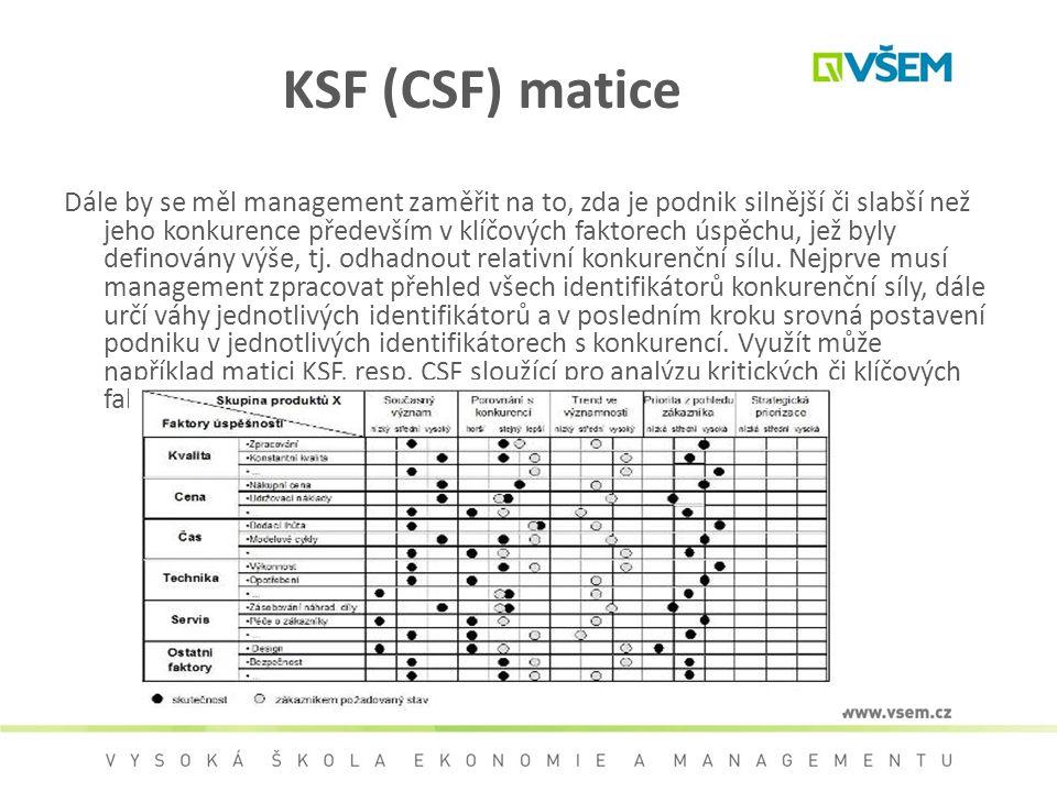 KSF (CSF) matice Dále by se měl management zaměřit na to, zda je podnik silnější či slabší než jeho konkurence především v klíčových faktorech úspěchu