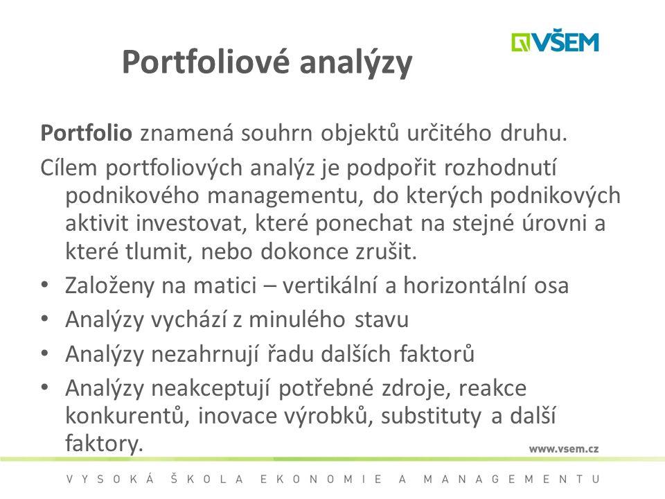 Portfoliové analýzy Portfolio znamená souhrn objektů určitého druhu. Cílem portfoliových analýz je podpořit rozhodnutí podnikového managementu, do kte