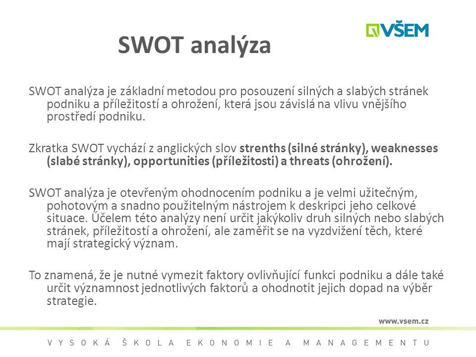 SWOT analýza SWOT analýza je základní metodou pro posouzení silných a slabých stránek podniku a příležitostí a ohrožení, která jsou závislá na vlivu v