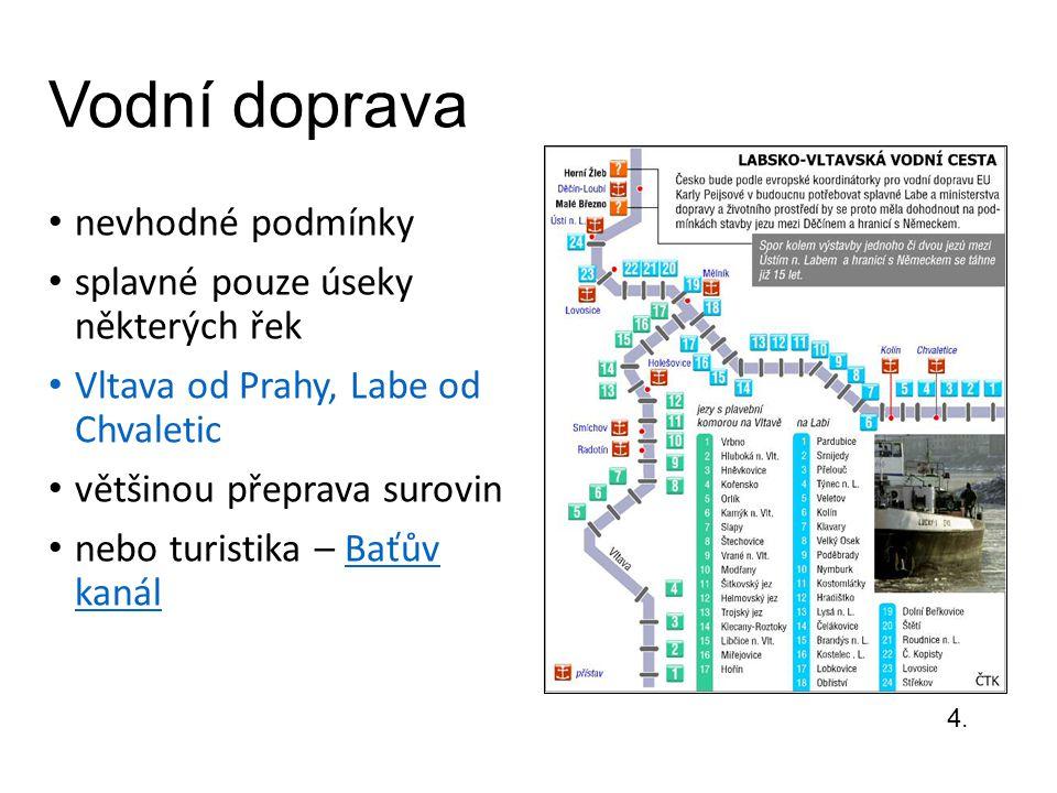 Vodní doprava nevhodné podmínky splavné pouze úseky některých řek Vltava od Prahy, Labe od Chvaletic většinou přeprava surovin nebo turistika – Baťův