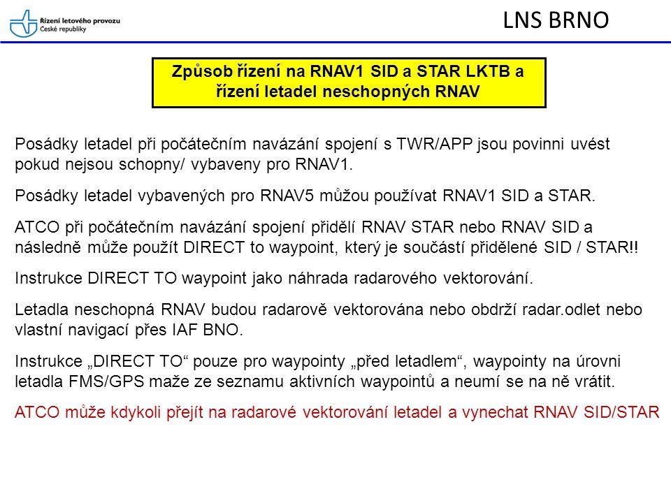 SLNS BRNO Změny FPL od listopadu 2012