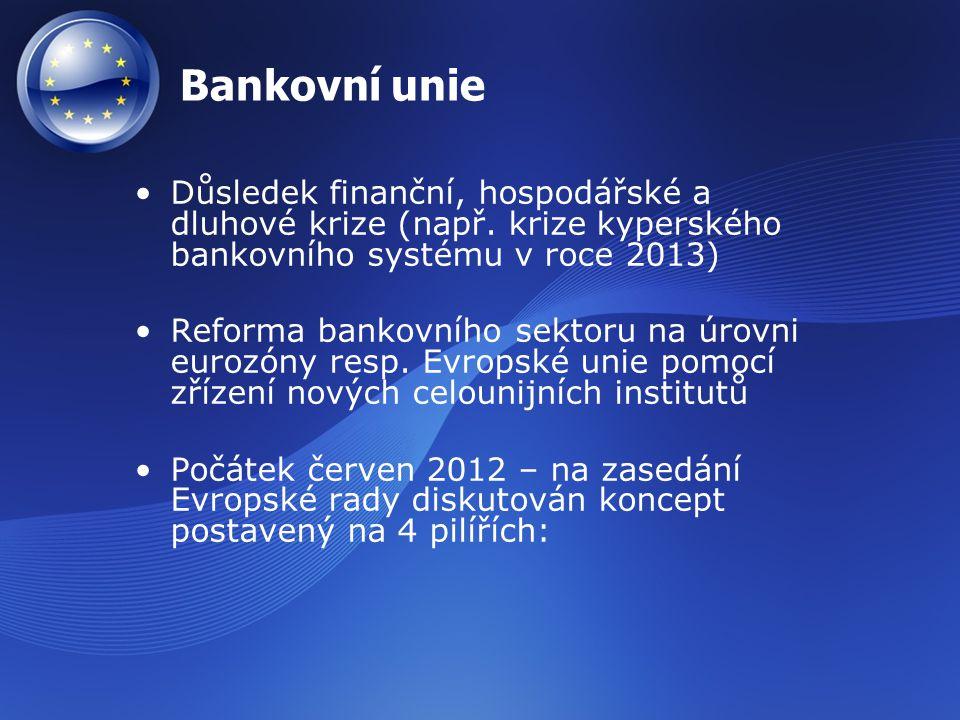 4 pilíře bankovní unie 1.Jednotná pravidla regulace EU 2.Jednotný bankovní dohled EU 3.Jednotná pravidla zabraňující krachu bank 4.Jednotný systém pojištění vkladů Jednotlivé pilíře se nacházejí v různém stádiu rozpracovanosti.