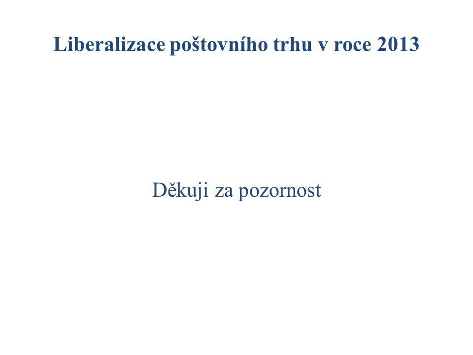 Liberalizace poštovního trhu v roce 2013 Děkuji za pozornost
