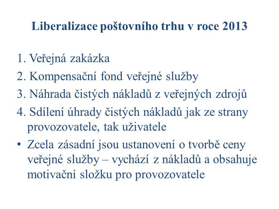 Liberalizace poštovního trhu v roce 2013 1. Veřejná zakázka 2.