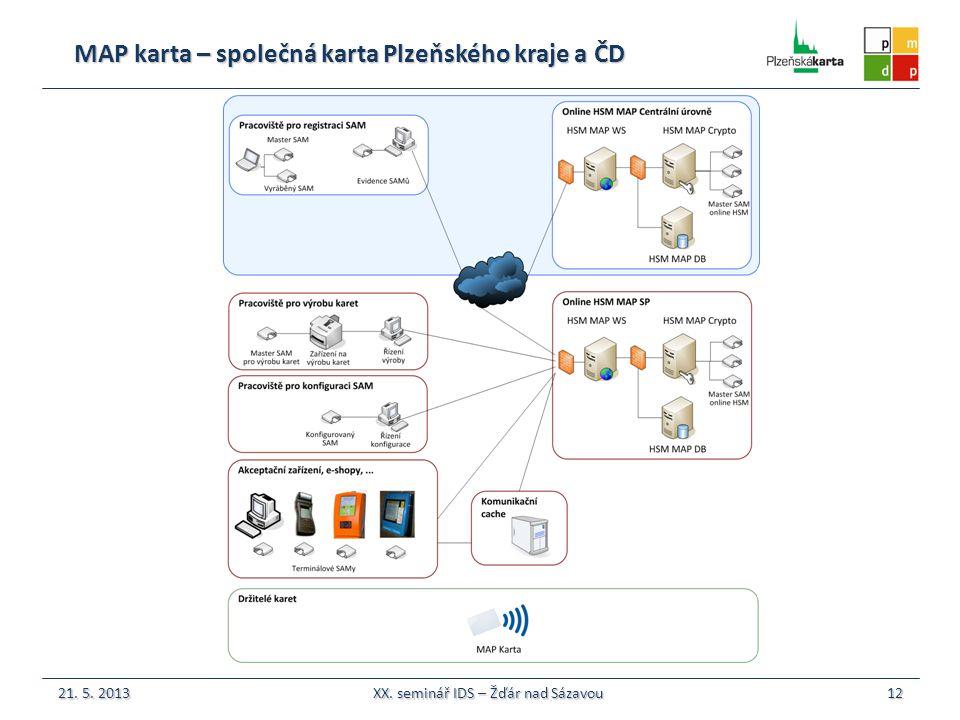 MAP karta – společná karta Plzeňského kraje a ČD 12 21. 5. 2013 XX. seminář IDS – Žďár nad Sázavou