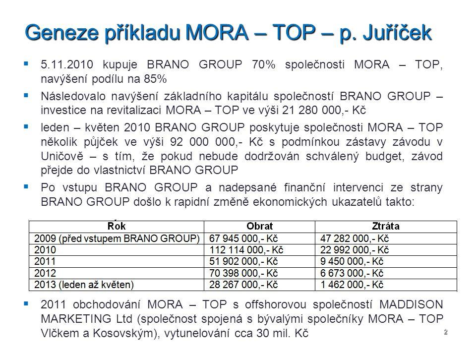   5.11.2010 kupuje BRANO GROUP 70% společnosti MORA – TOP, navýšení podílu na 85%   Následovalo navýšení základního kapitálu společností BRANO GRO