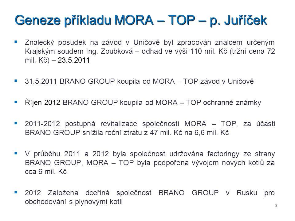   Znalecký posudek na závod v Uničově byl zpracován znalcem určeným Krajským soudem Ing. Zoubková – odhad ve výši 110 mil. Kč (tržní cena 72 mil. Kč