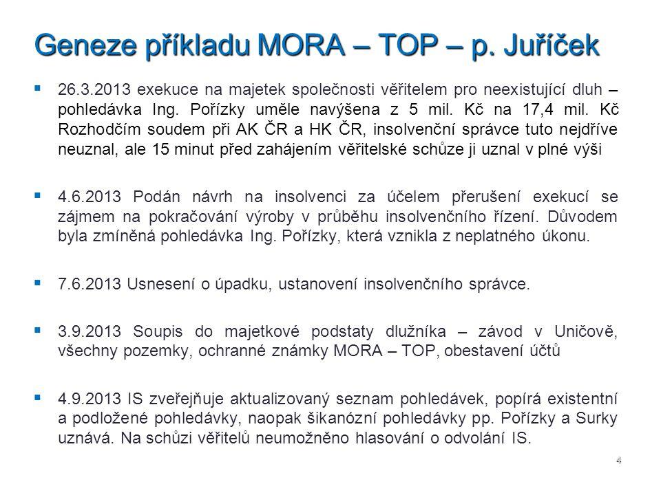  V současné době dluží společnost MML společnosti Mora Top cca 1,25 milionu EUR, a to:   (a) cca 600.000,- EUR z neuhrazených faktur za zboží dodané přímo společnosti MML v rámci běžného obchodního styku (rok 2010), a   (b) cca 650.000,- EUR z převzetí dluhu společnosti Allington za zboží, které bylo dodáno společností Mora Top přímo společnosti Allington, dluh společnosti Allington vůči Mora Top převzala MML v září 2010 s tím, že jej za Allington uhradí; podle informací od zástupců společnosti Allington byla dlužná částka do MML uhrazena v témže roce, do Mora Top však žádné peníze nedorazily; Možné trestněprávní následky – p.