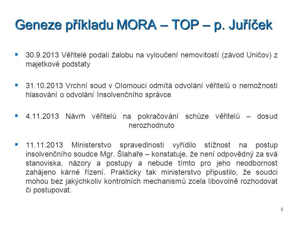   30.9.2013 Věřitelé podali žalobu na vyloučení nemovitostí (závod Uničov) z majetkové podstaty   31.10.2013 Vrchní soud v Olomouci odmítá odvolán