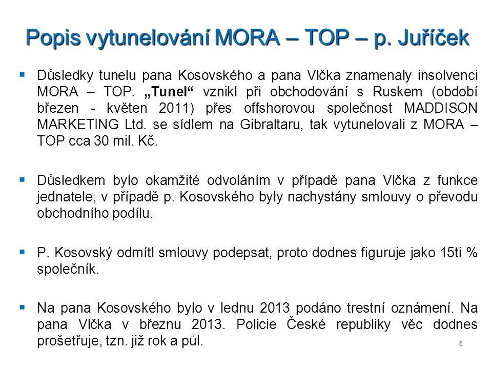 """  Důsledky tunelu pana Kosovského a pana Vlčka znamenaly insolvenci MORA – TOP. """"Tunel"""" vznikl při obchodování s Ruskem (období březen - květen 2011"""