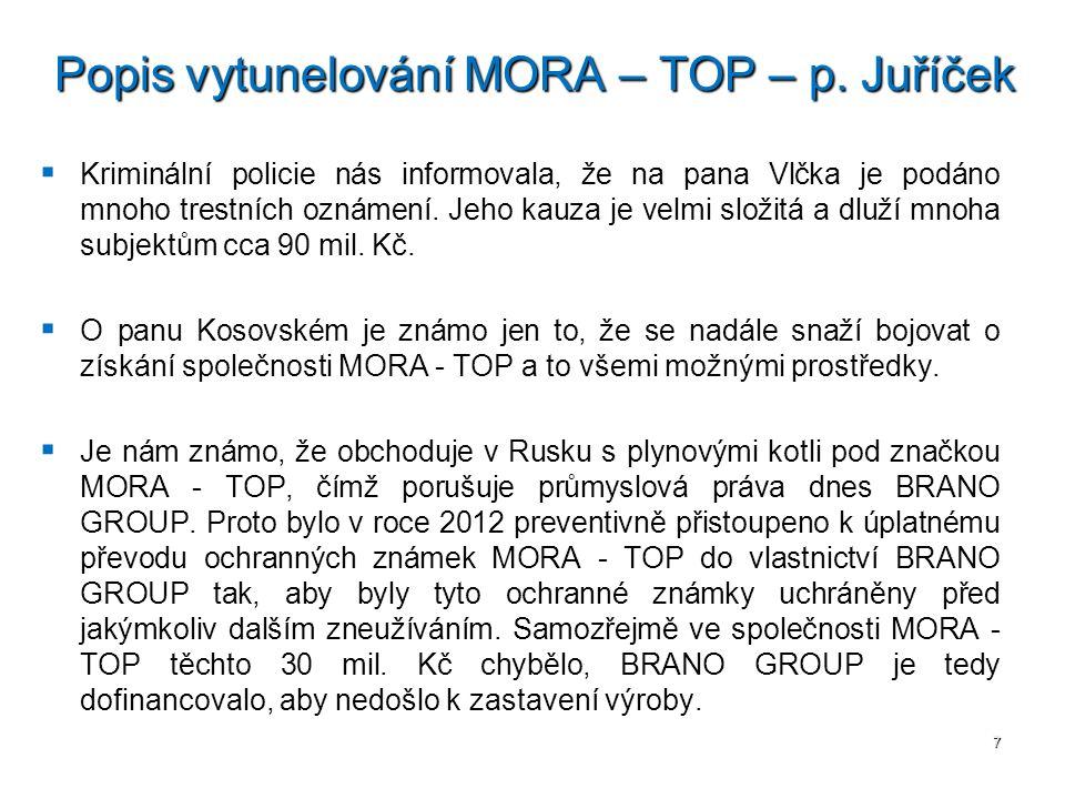   Kriminální policie nás informovala, že na pana Vlčka je podáno mnoho trestních oznámení. Jeho kauza je velmi složitá a dluží mnoha subjektům cca 9