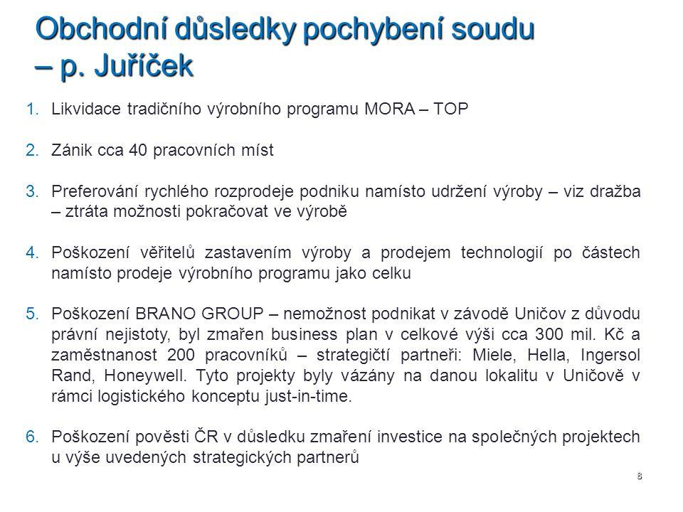 Obchodní důsledky pochybení soudu – p. Juříček 8 1.Likvidace tradičního výrobního programu MORA – TOP 2.Zánik cca 40 pracovních míst 3.Preferování ryc