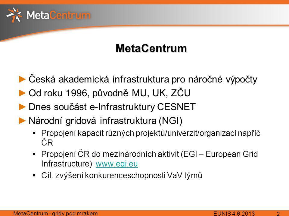 MetaCentrum ►Česká akademická infrastruktura pro náročné výpočty ►Od roku 1996, původně MU, UK, ZČU ►Dnes součást e-Infrastruktury CESNET ►Národní gridová infrastruktura (NGI)  Propojení kapacit různých projektů/univerzit/organizací napříč ČR  Propojení ČR do mezinárodních aktivit (EGI – European Grid Infrastructure) www.egi.euwww.egi.eu  Cíl: zvýšení konkurenceschopnosti VaV týmů EUNIS 4.6.2013 MetaCentrum - gridy pod mrakem 2