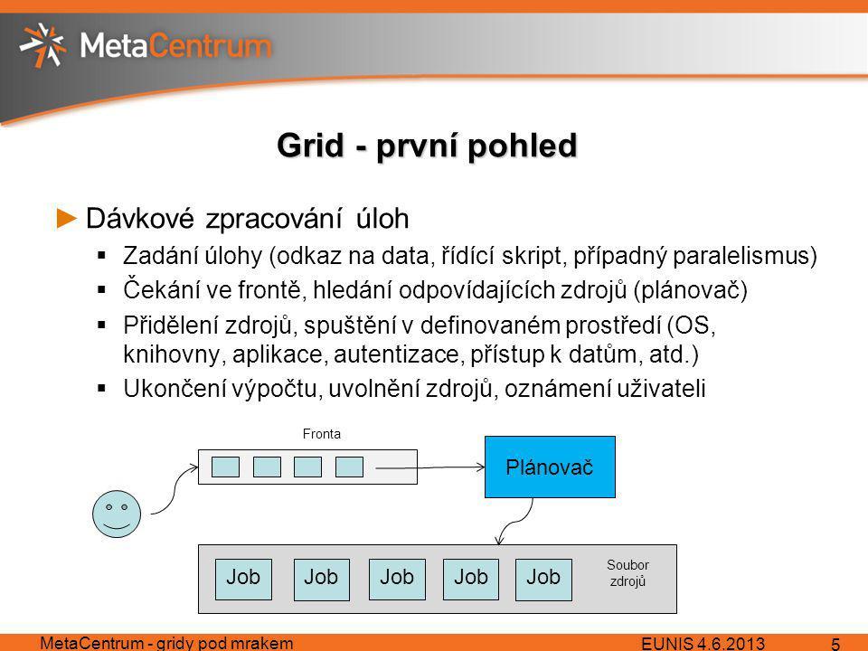 Grid - první pohled ►Dávkové zpracování úloh  Zadání úlohy (odkaz na data, řídící skript, případný paralelismus)  Čekání ve frontě, hledání odpovídajících zdrojů (plánovač)  Přidělení zdrojů, spuštění v definovaném prostředí (OS, knihovny, aplikace, autentizace, přístup k datům, atd.)  Ukončení výpočtu, uvolnění zdrojů, oznámení uživateli EUNIS 4.6.2013 MetaCentrum - gridy pod mrakem 5 Plánovač Job Soubor zdrojů Fronta