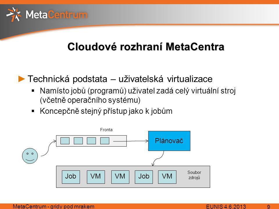 Cloudové rozhraní MetaCentra ►Technická podstata – uživatelská virtualizace  Namísto jobů (programů) uživatel zadá celý virtuální stroj (včetně operačního systému)  Koncepčně stejný přístup jako k jobům EUNIS 4.6.2013 MetaCentrum - gridy pod mrakem 9 Plánovač Job VM Job VM Soubor zdrojů Fronta