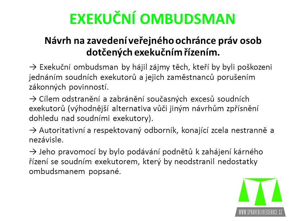 Návrh na zavedení veřejného ochránce práv osob dotčených exekučním řízením.
