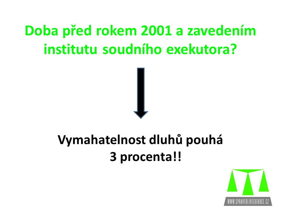 Doba před rokem 2001 a zavedením institutu soudního exekutora.