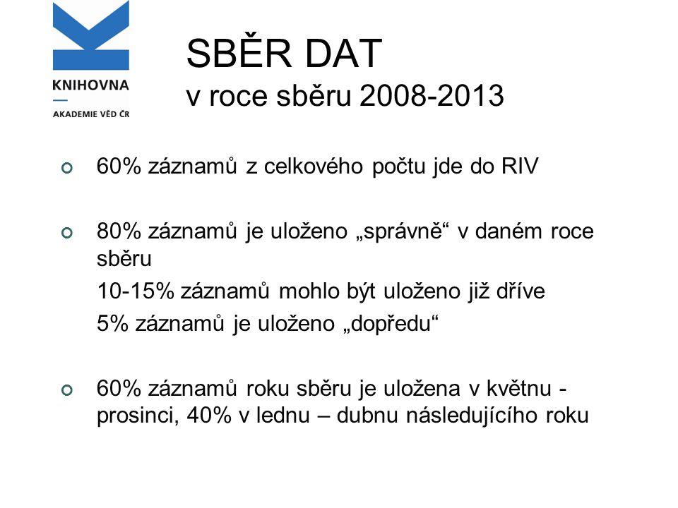 """SBĚR DAT v roce sběru 2008-2013 60% záznamů z celkového počtu jde do RIV 80% záznamů je uloženo """"správně v daném roce sběru 10-15% záznamů mohlo být uloženo již dříve 5% záznamů je uloženo """"dopředu 60% záznamů roku sběru je uložena v květnu - prosinci, 40% v lednu – dubnu následujícího roku"""