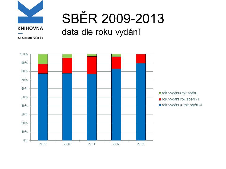 SBĚR 2009-2013 data dle roku vydání