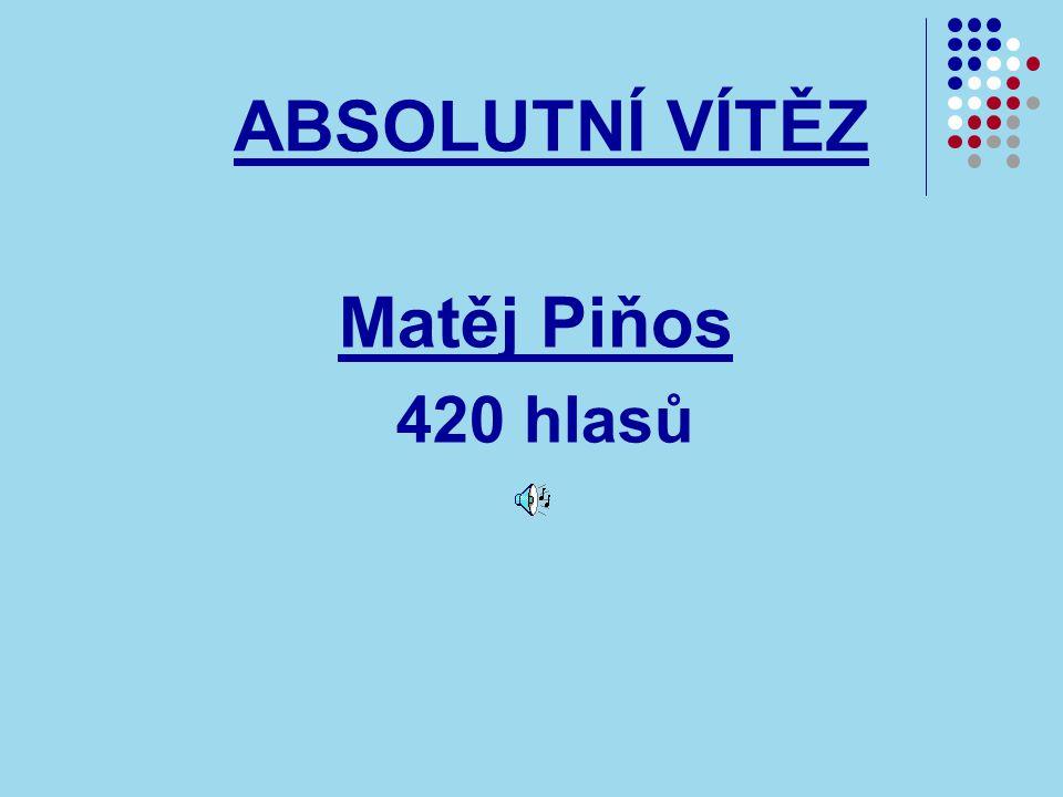 ABSOLUTNÍ VÍTĚZ Matěj Piňos 420 hlasů