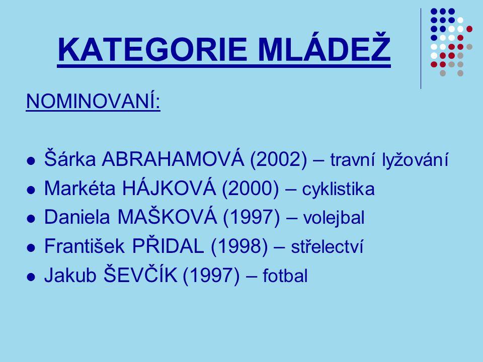 KATEGORIE MLÁDEŽ NOMINOVANÍ: Šárka ABRAHAMOVÁ (2002) – travní lyžování Markéta HÁJKOVÁ (2000) – cyklistika Daniela MAŠKOVÁ (1997) – volejbal František PŘIDAL (1998) – střelectví Jakub ŠEVČÍK (1997) – fotbal
