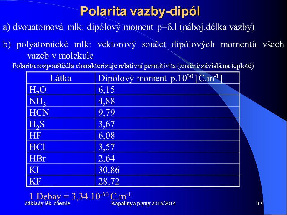 Základy lék. chemieKapaliny a plyny 2014/201513Kapaliny a plyny 2013/201413 Polarita vazby-dipól LátkaDipólový moment p.10 30 [C.m -1 ] H2OH2O6,15 NH