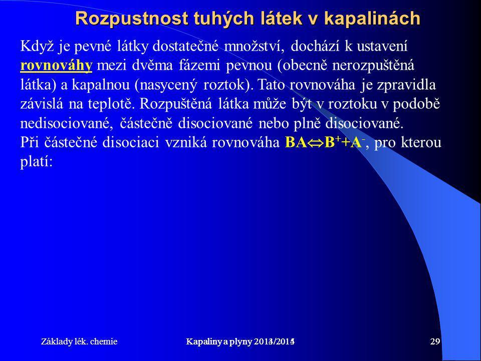 Základy lék. chemieKapaliny a plyny 2014/201529Kapaliny a plyny 2013/201429 Rozpustnost tuhých látek v kapalinách Když je pevné látky dostatečné množs