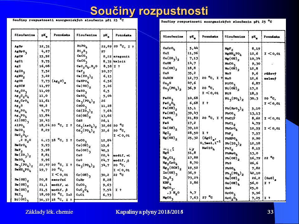 Základy lék. chemieKapaliny a plyny 2014/201533Kapaliny a plyny 2013/201433 Součiny rozpustnosti