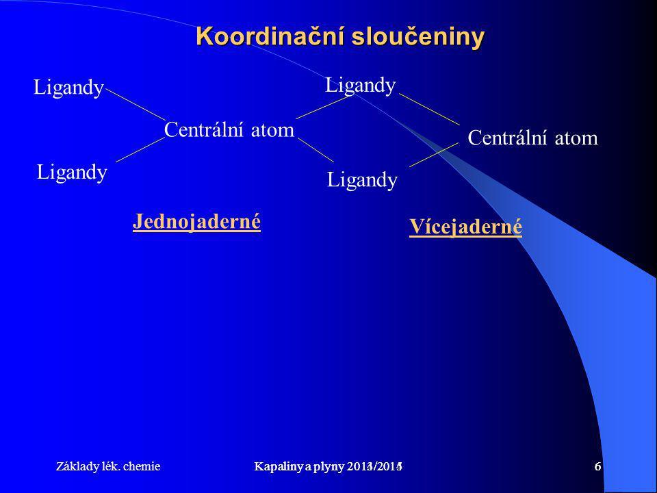 Základy lék. chemieKapaliny a plyny 2014/20156Kapaliny a plyny 2013/20146 Koordinační sloučeniny Centrální atom Jednojaderné Ligandy Vícejaderné Centr