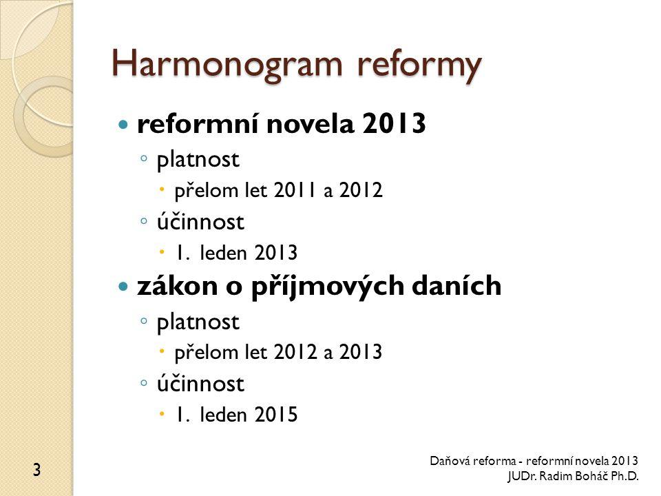 Harmonogram reformy reformní novela 2013 ◦ platnost  přelom let 2011 a 2012 ◦ účinnost  1. leden 2013 zákon o příjmových daních ◦ platnost  přelom