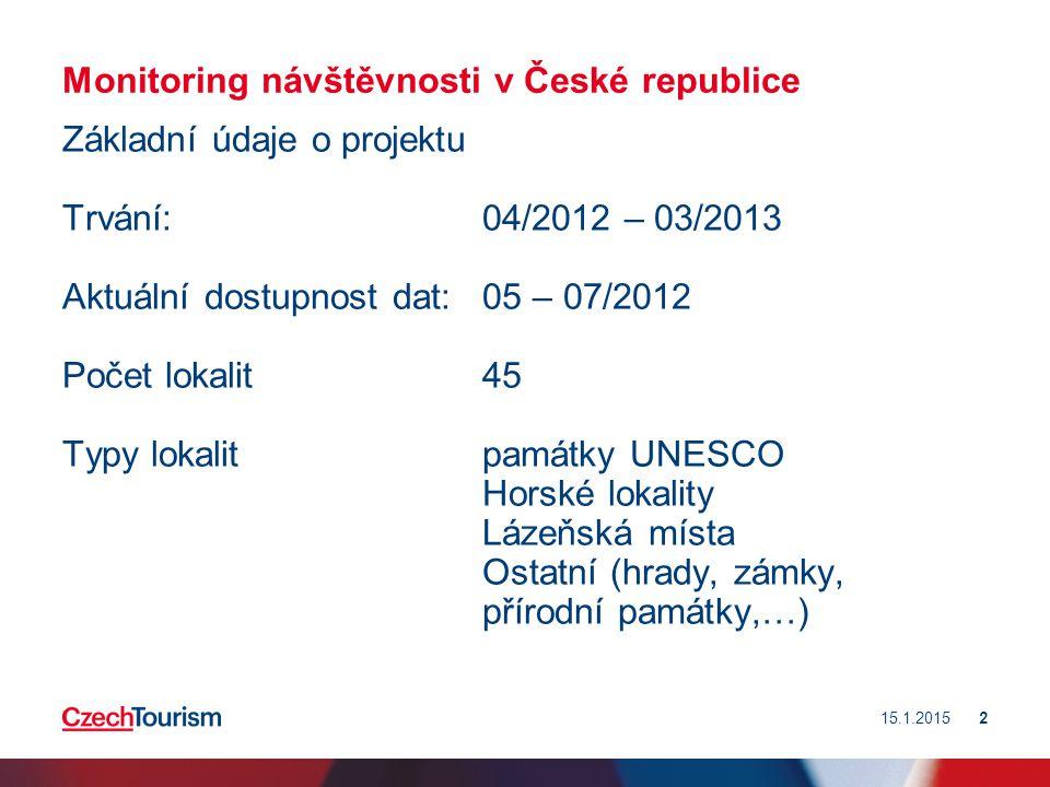 Monitoring návštěvnosti v České republice Základní údaje o projektu Trvání:04/2012 – 03/2013 Aktuální dostupnost dat:05 – 07/2012 Počet lokalit45 Typy