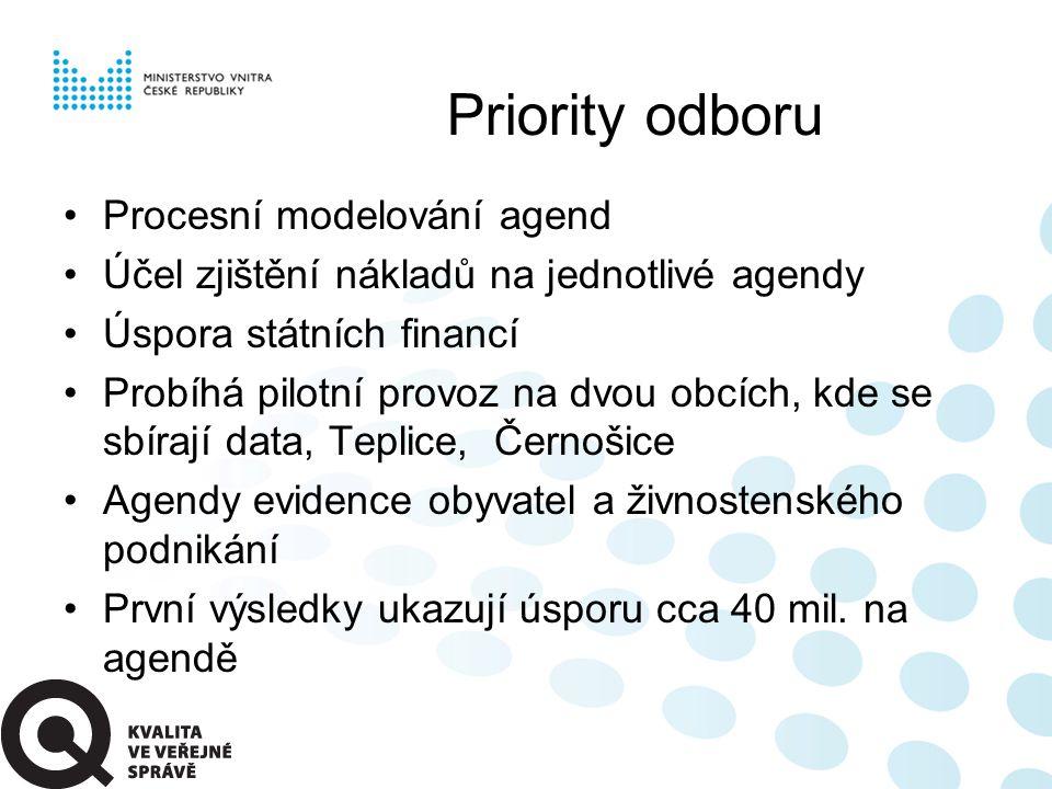 Priority odboru Procesní modelování agend Účel zjištění nákladů na jednotlivé agendy Úspora státních financí Probíhá pilotní provoz na dvou obcích, kd